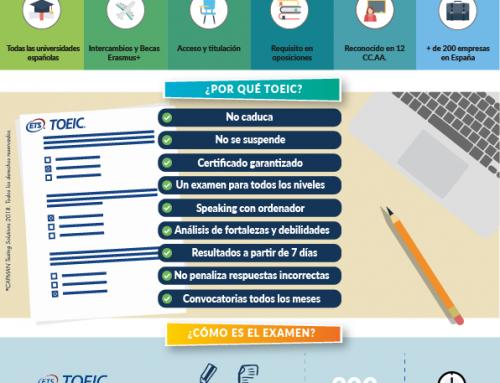 Todo lo que debes saber sobre el certificado TOEIC